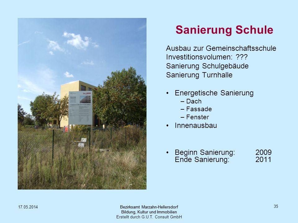 Sanierung Schule Ausbau zur Gemeinschaftsschule