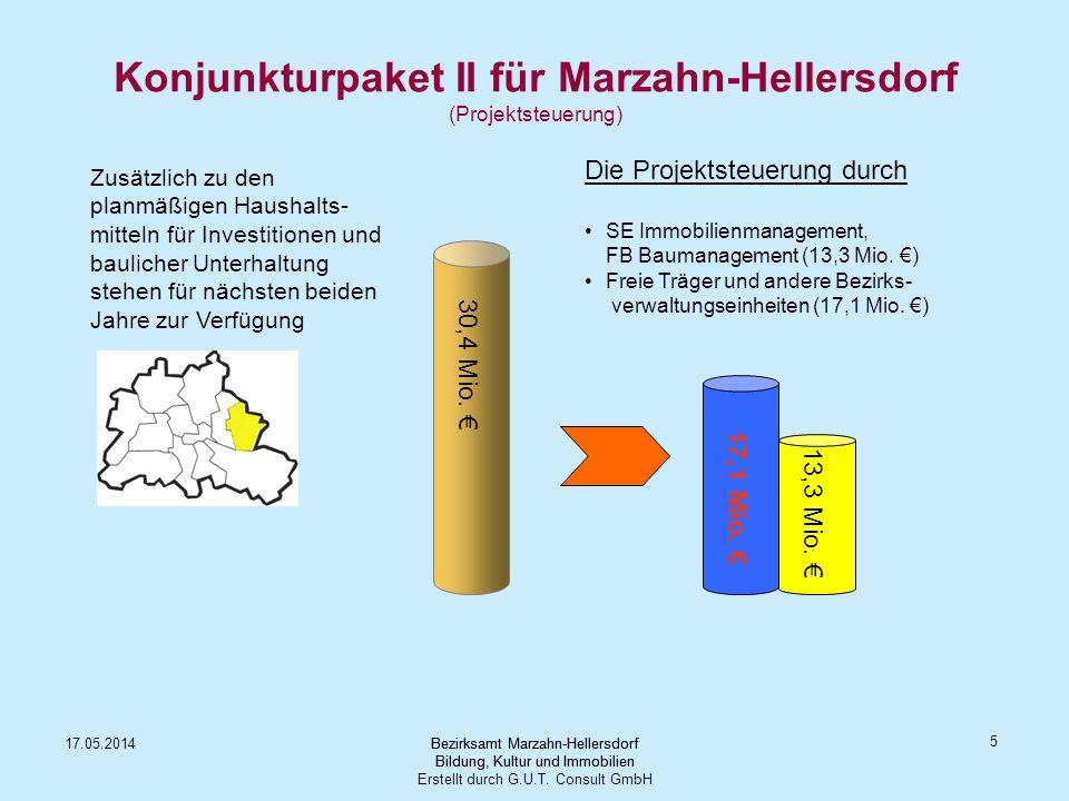 Konjunkturpaket II für Marzahn-Hellersdorf (Projektsteuerung)