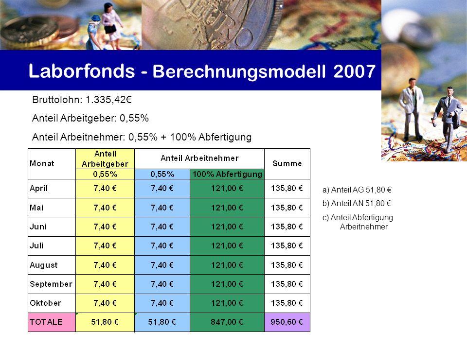 Laborfonds - Berechnungsmodell 2007