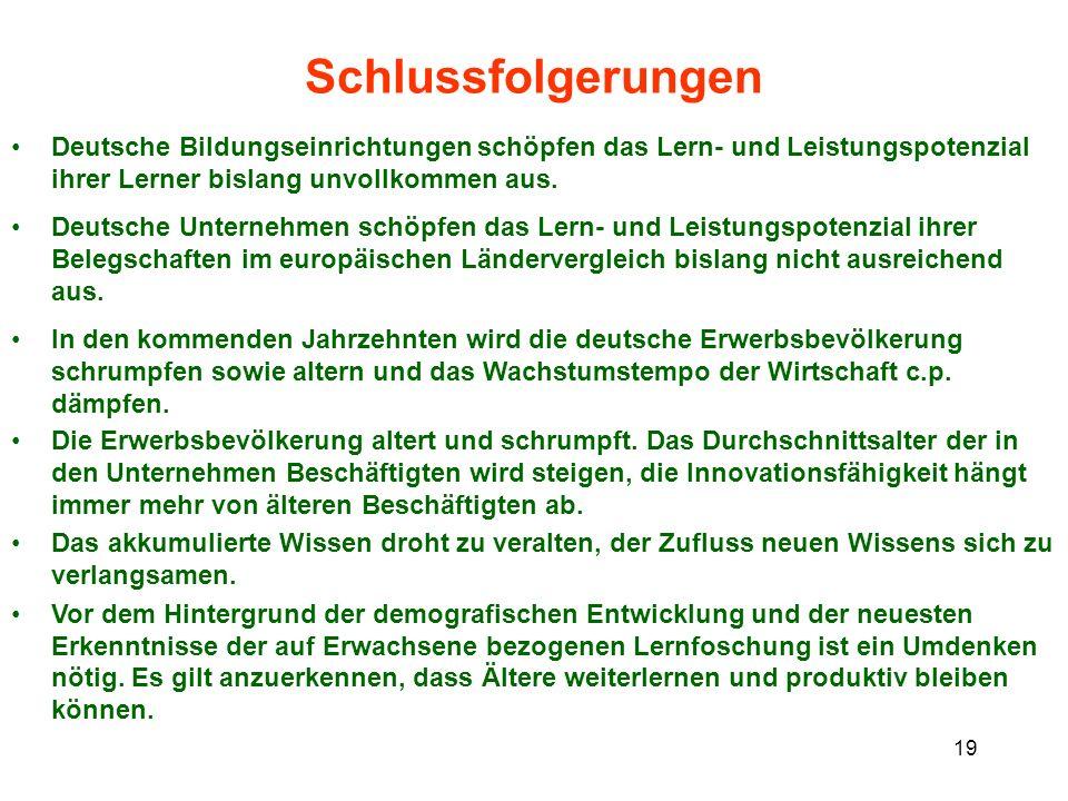 Schlussfolgerungen Deutsche Bildungseinrichtungen schöpfen das Lern- und Leistungspotenzial ihrer Lerner bislang unvollkommen aus.