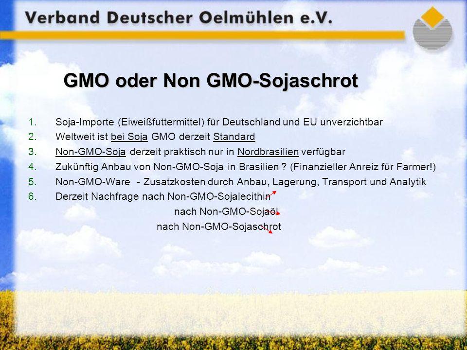 GMO oder Non GMO-Sojaschrot