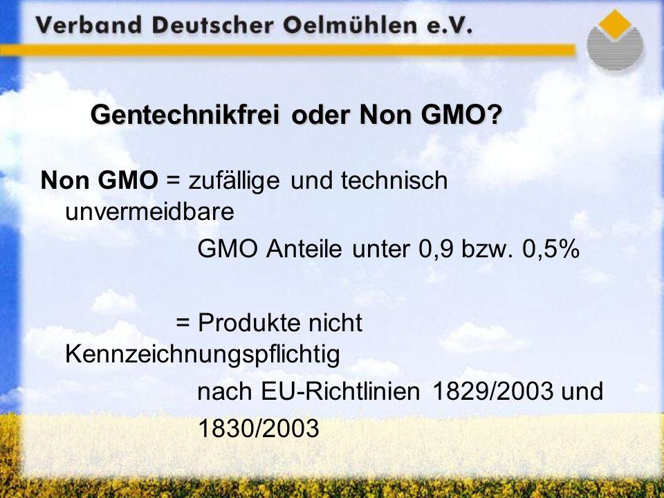 Gentechnikfrei oder Non GMO