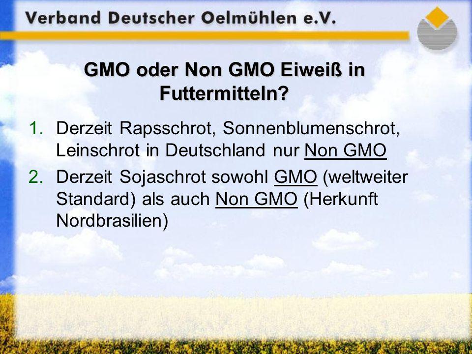 GMO oder Non GMO Eiweiß in Futtermitteln
