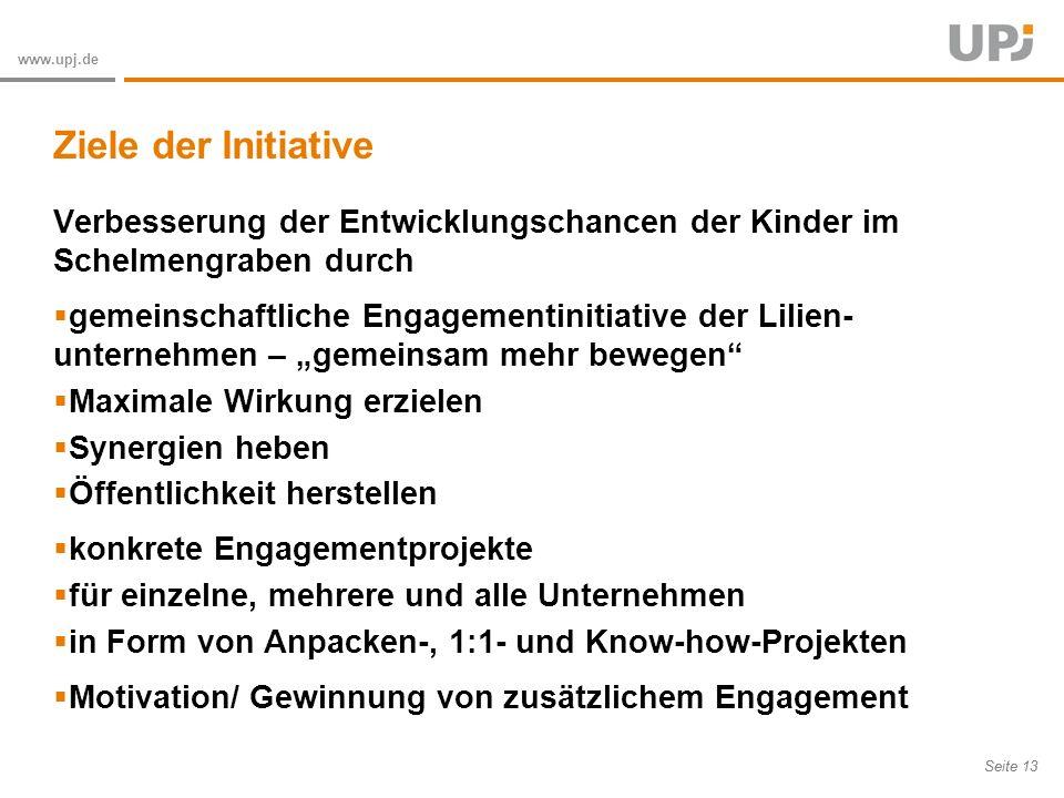 Ziele der Initiative Verbesserung der Entwicklungschancen der Kinder im Schelmengraben durch.