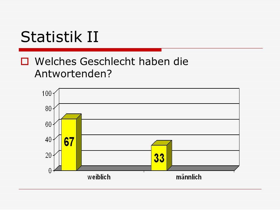 Statistik II Welches Geschlecht haben die Antwortenden