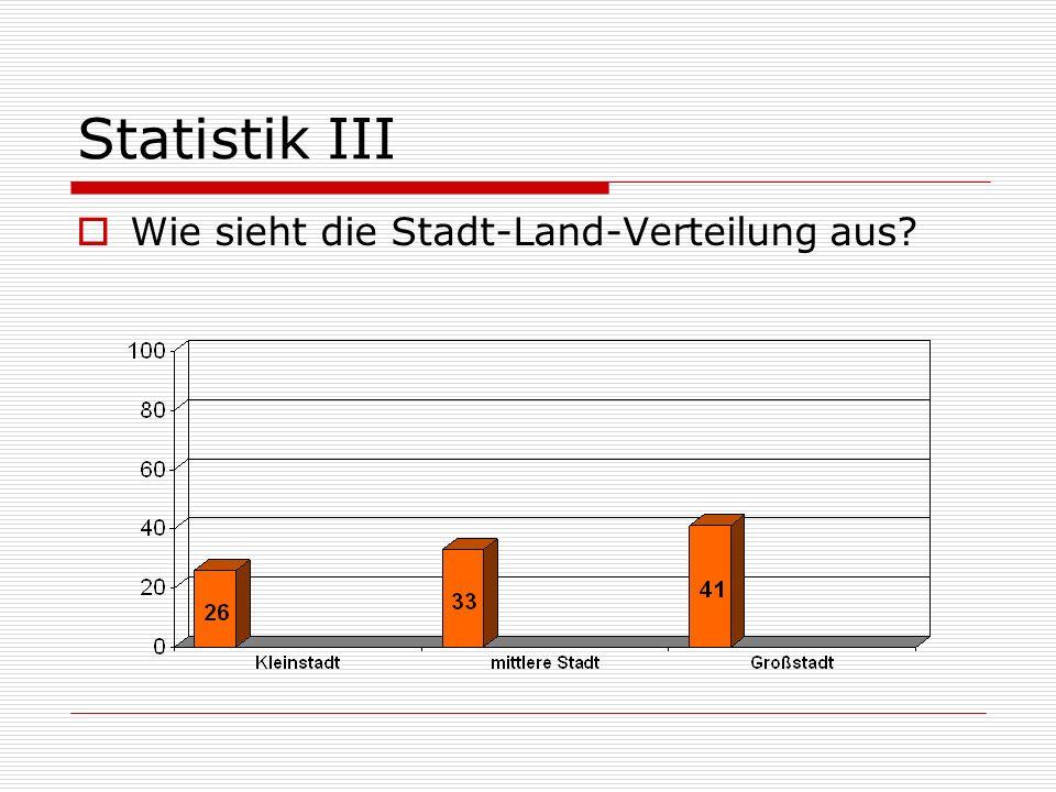 Statistik III Wie sieht die Stadt-Land-Verteilung aus