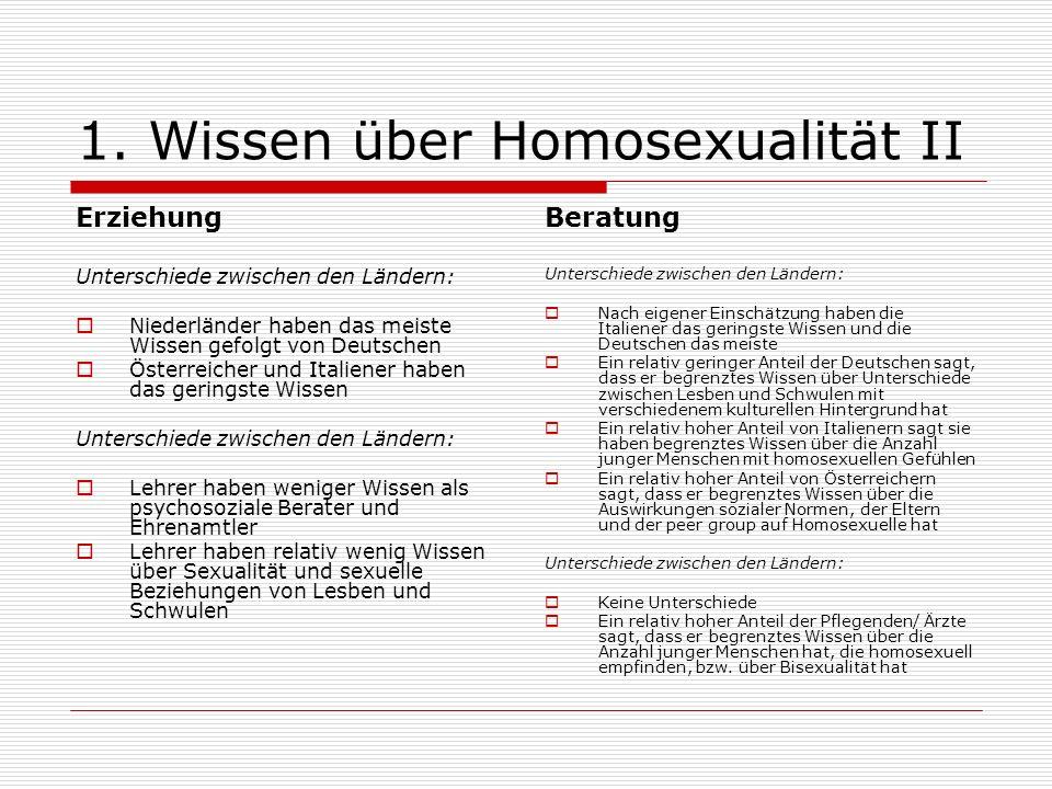 1. Wissen über Homosexualität II
