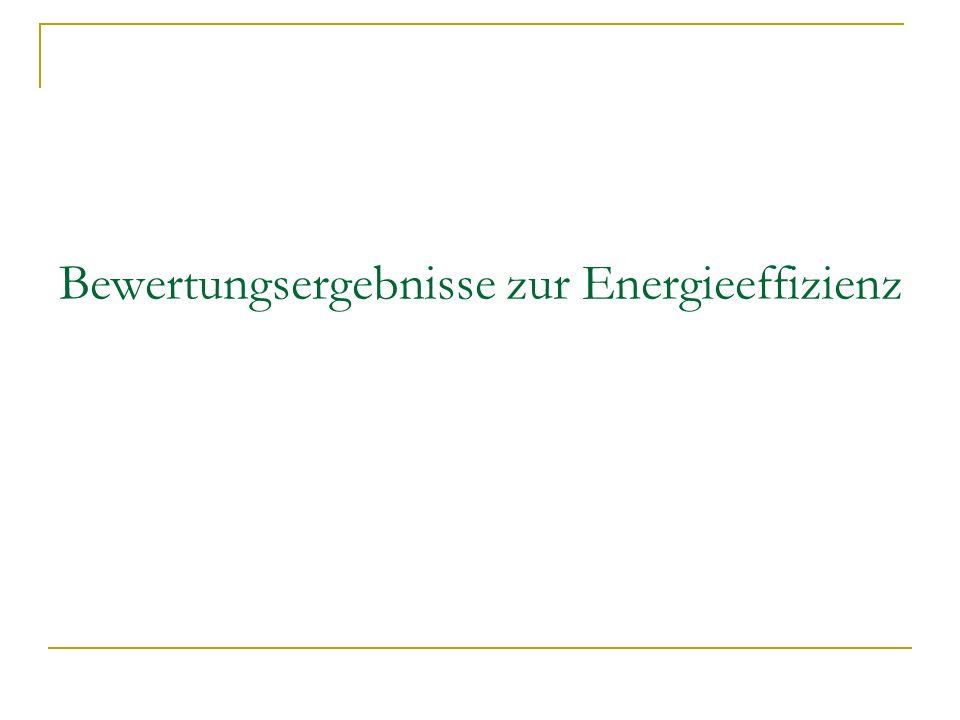 Bewertungsergebnisse zur Energieeffizienz