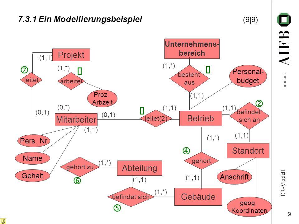 7.3.1 Ein Modellierungsbeispiel (9|9)