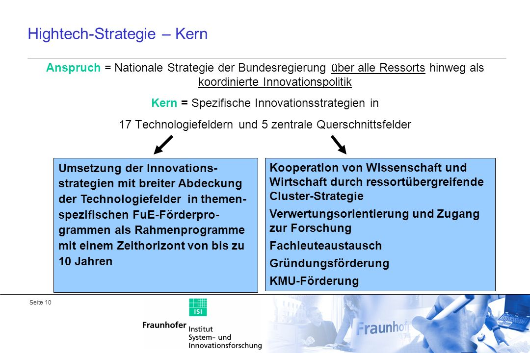 Hightech-Strategie – Kern