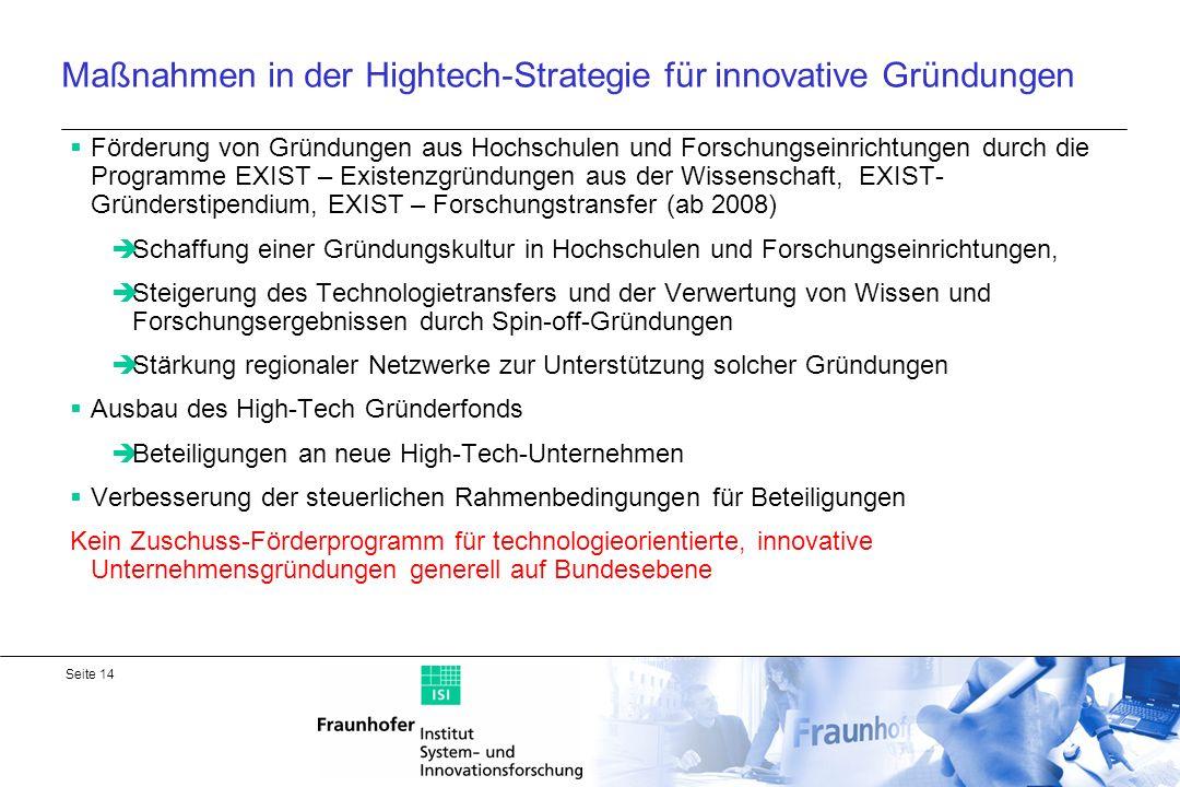 Maßnahmen in der Hightech-Strategie für innovative Gründungen