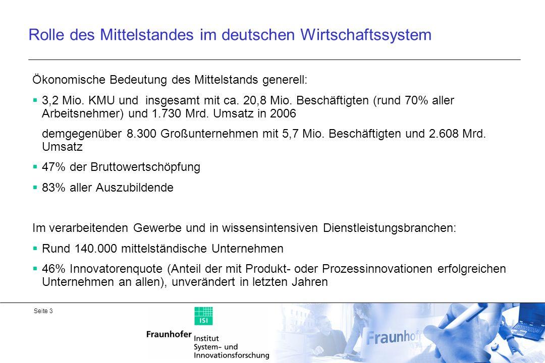 Rolle des Mittelstandes im deutschen Wirtschaftssystem