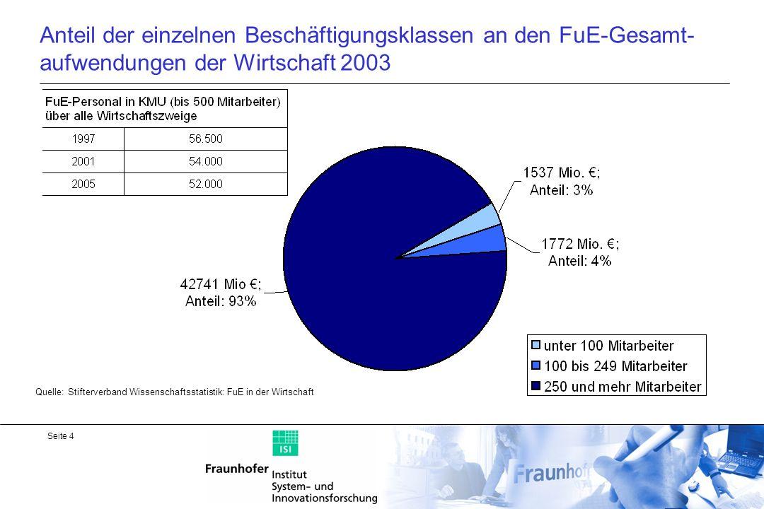 Anteil der einzelnen Beschäftigungsklassen an den FuE-Gesamt-aufwendungen der Wirtschaft 2003