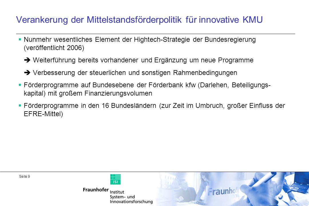 Verankerung der Mittelstandsförderpolitik für innovative KMU