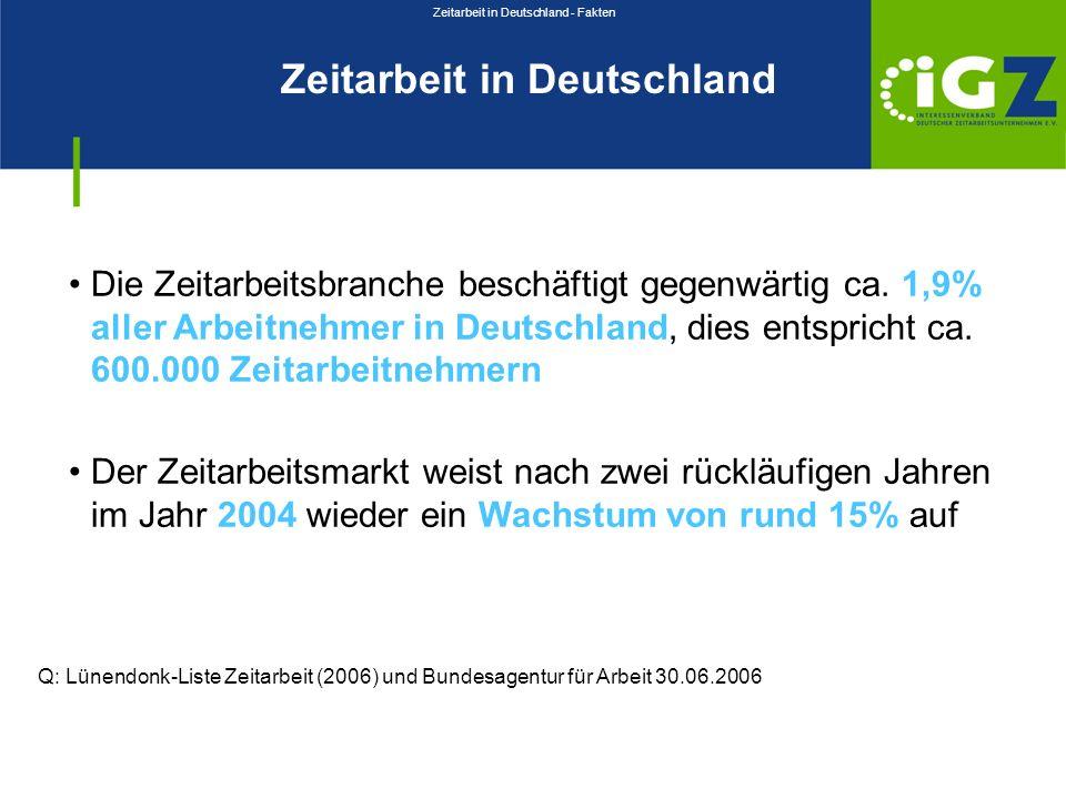 Zeitarbeit in Deutschland - Fakten