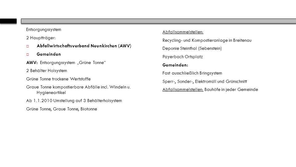 """Entsorgungssystem 2 Hauptträger: Abfallwirtschaftsverband Neunkirchen (AWV) Gemeinden. AWV: Entsorgungssystem """"Grüne Tonne"""