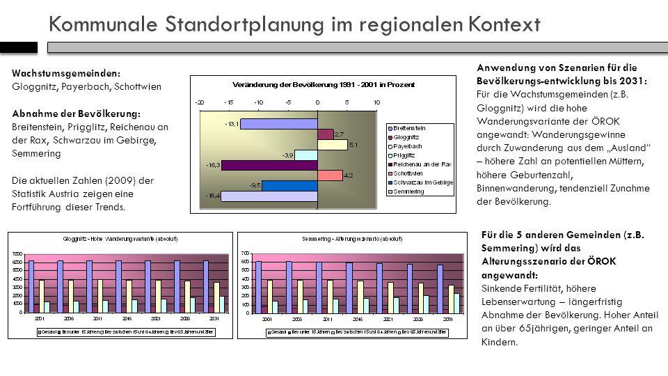 Kommunale Standortplanung im regionalen Kontext