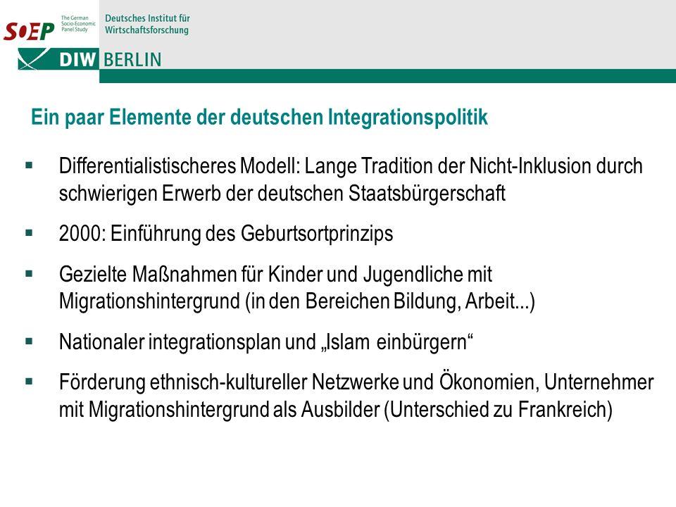 Ein paar Elemente der deutschen Integrationspolitik