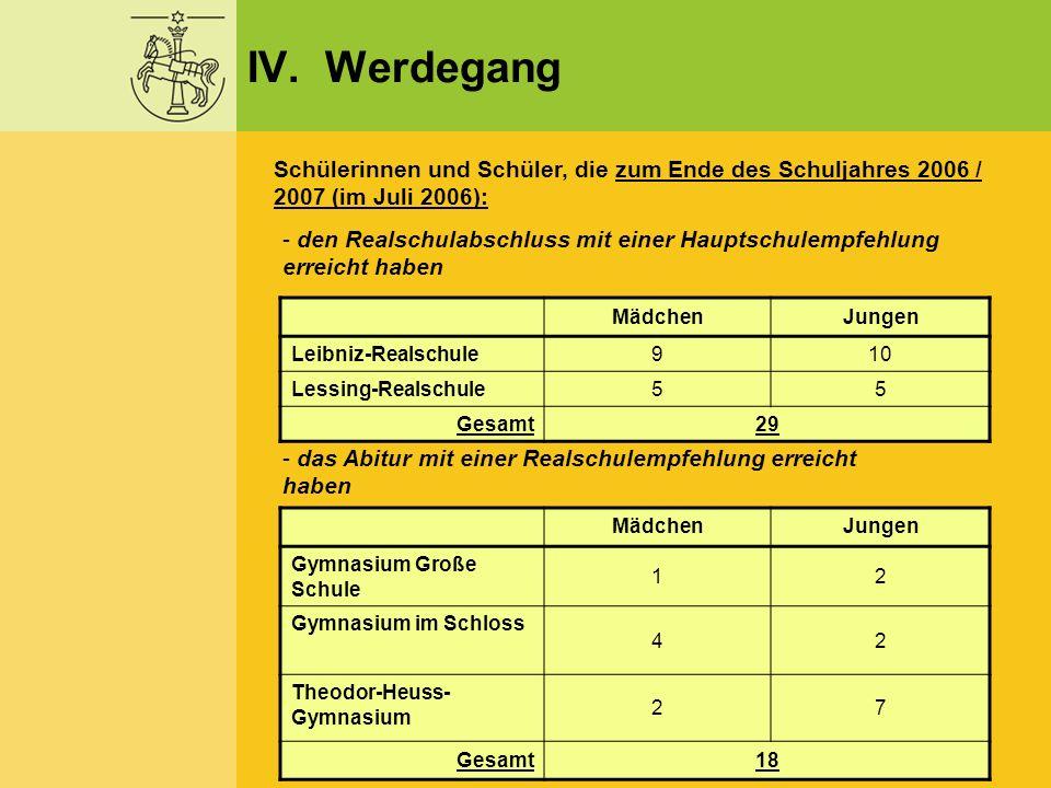 IV. Werdegang Schülerinnen und Schüler, die zum Ende des Schuljahres 2006 / 2007 (im Juli 2006):