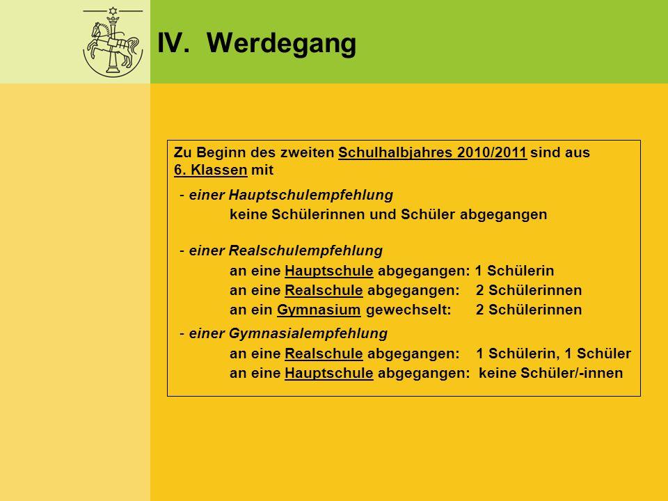 IV. Werdegang Zu Beginn des zweiten Schulhalbjahres 2010/2011 sind aus 6. Klassen mit. einer Hauptschulempfehlung.