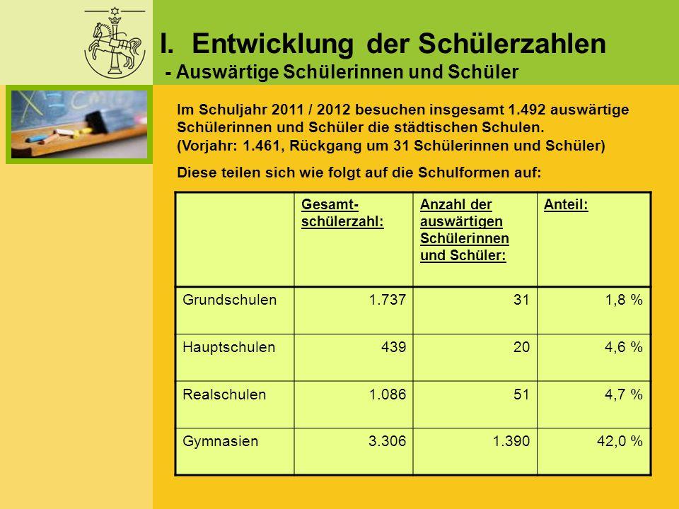 I. Entwicklung der Schülerzahlen