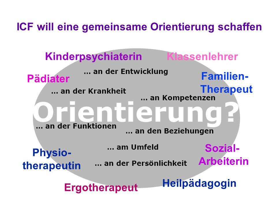 Orientierung ICF will eine gemeinsame Orientierung schaffen