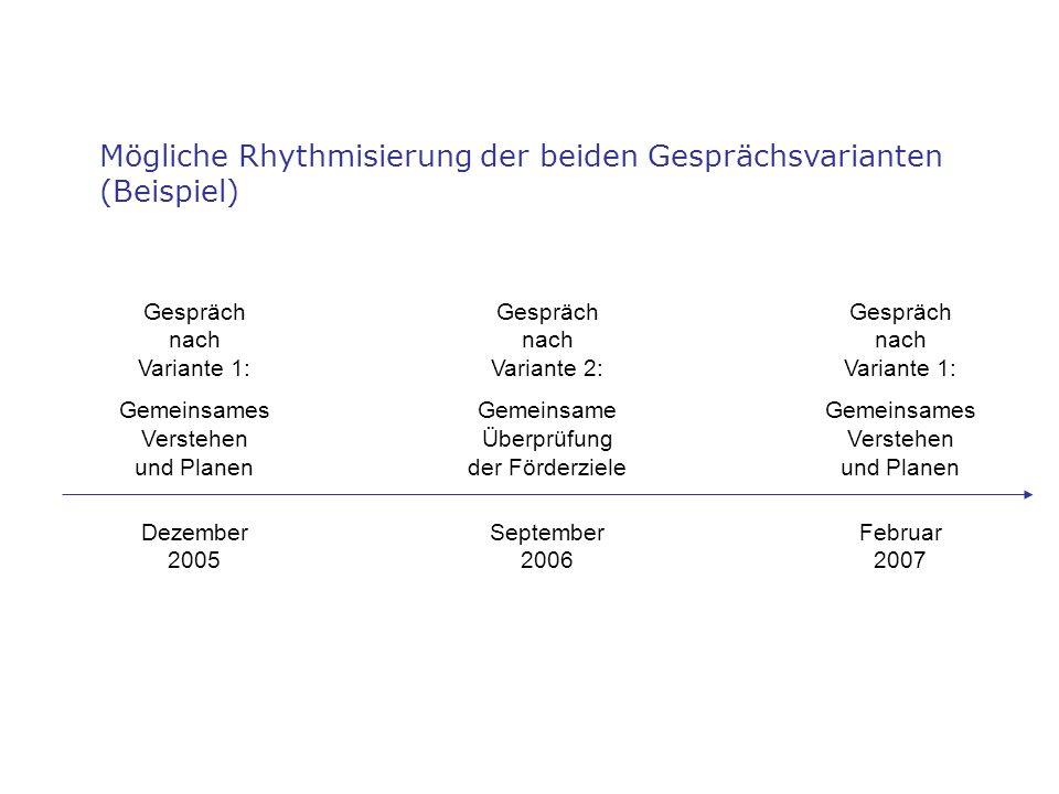 Mögliche Rhythmisierung der beiden Gesprächsvarianten (Beispiel)