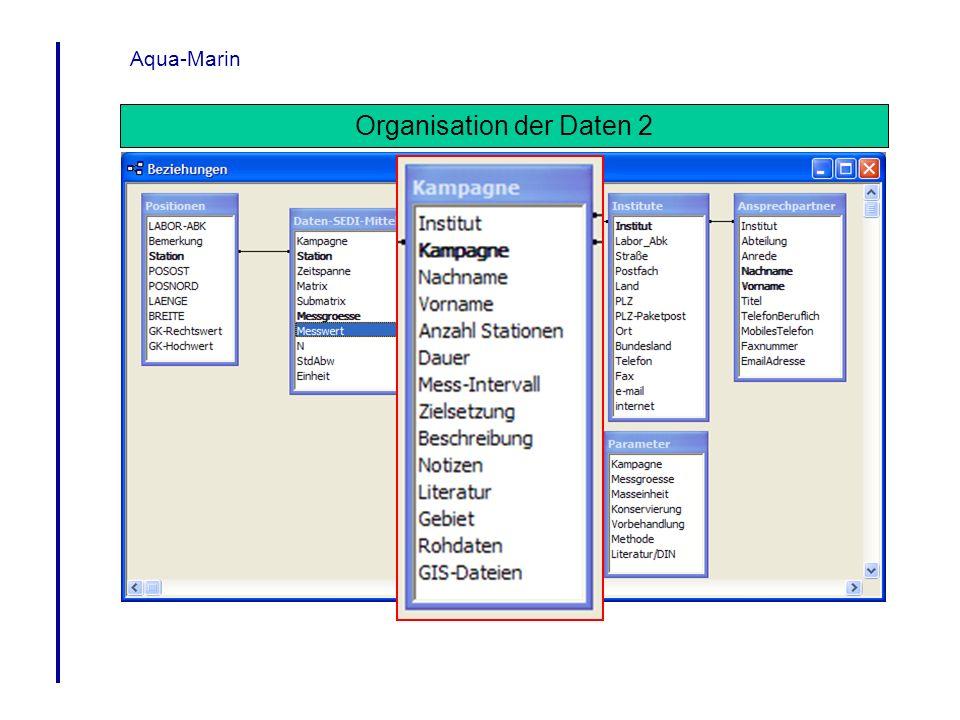 Organisation der Daten 2