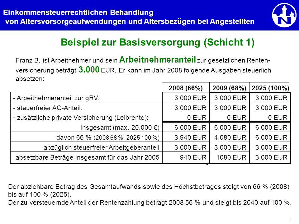 Beispiel zur Basisversorgung (Schicht 1)