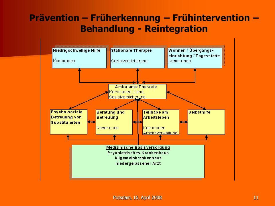 Prävention – Früherkennung – Frühintervention – Behandlung - Reintegration