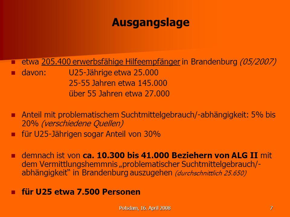 Ausgangslage etwa 205.400 erwerbsfähige Hilfeempfänger in Brandenburg (05/2007) davon: U25-Jährige etwa 25.000.