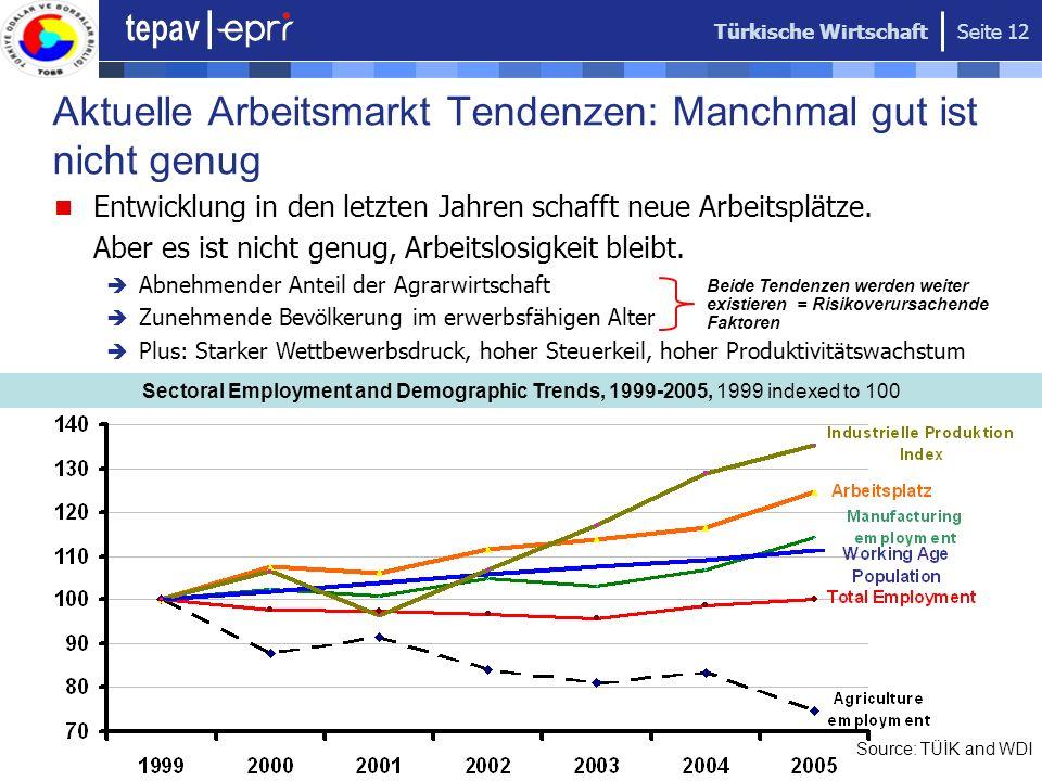 Aktuelle Arbeitsmarkt Tendenzen: Manchmal gut ist nicht genug