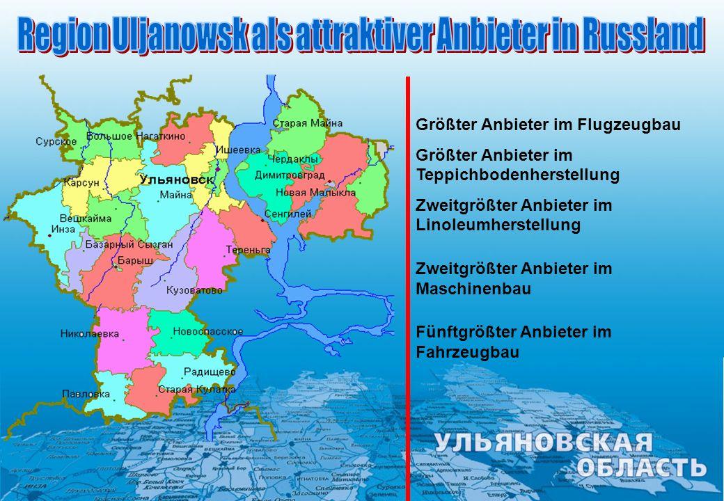 Region Uljanowsk als attraktiver Anbieter in Russland