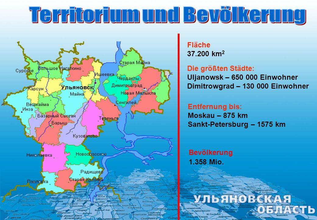 Territorium und Bevölkerung