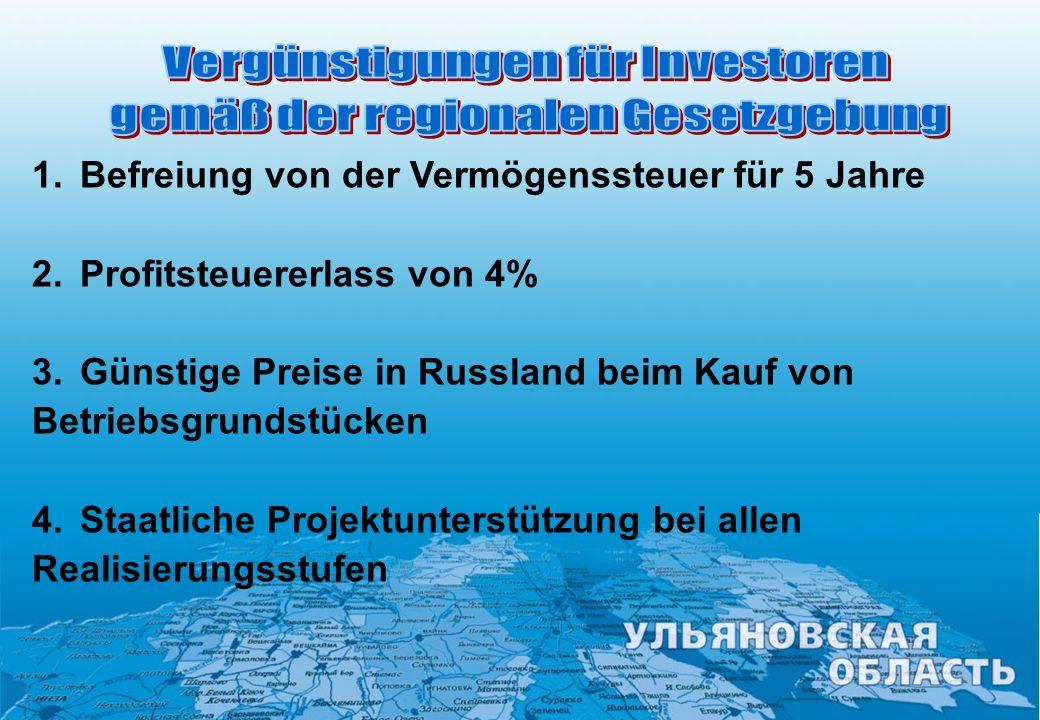 Vergünstigungen für Investoren gemäß der regionalen Gesetzgebung