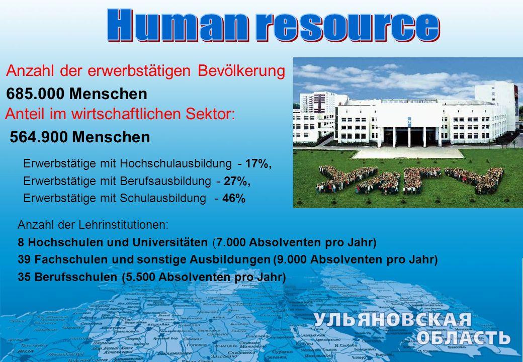 Human resource Anzahl der erwerbstätigen Bevölkerung 685.000 Menschen