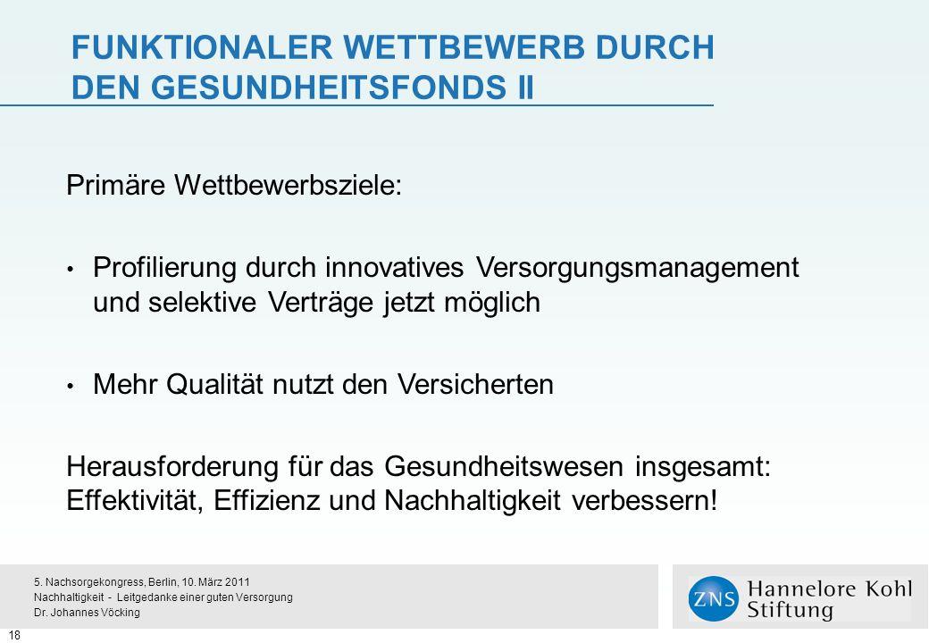 Funktionaler Wettbewerb durch den Gesundheitsfonds II