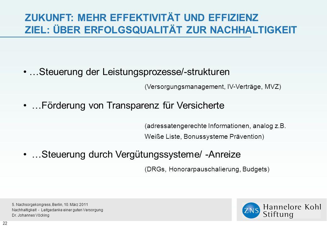 Zukunft: Mehr Effektivität und Effizienz Ziel: Über Erfolgsqualität zur Nachhaltigkeit