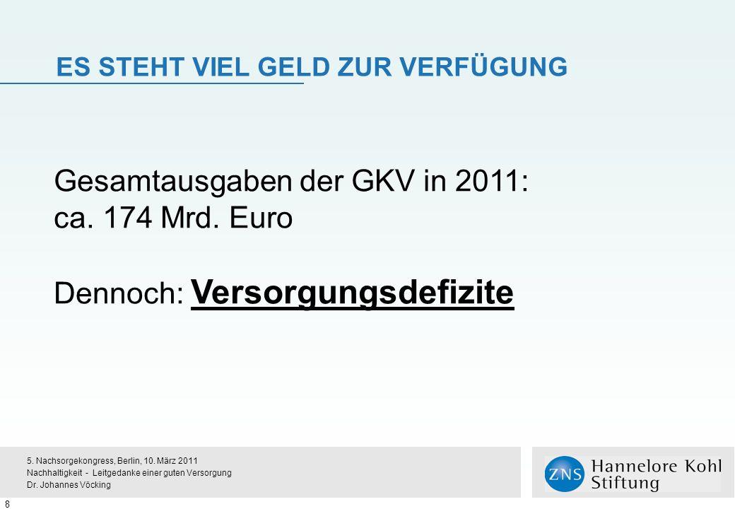 Gesamtausgaben der GKV in 2011: ca. 174 Mrd. Euro