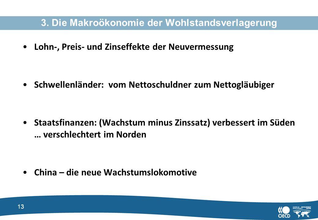 3. Die Makroökonomie der Wohlstandsverlagerung