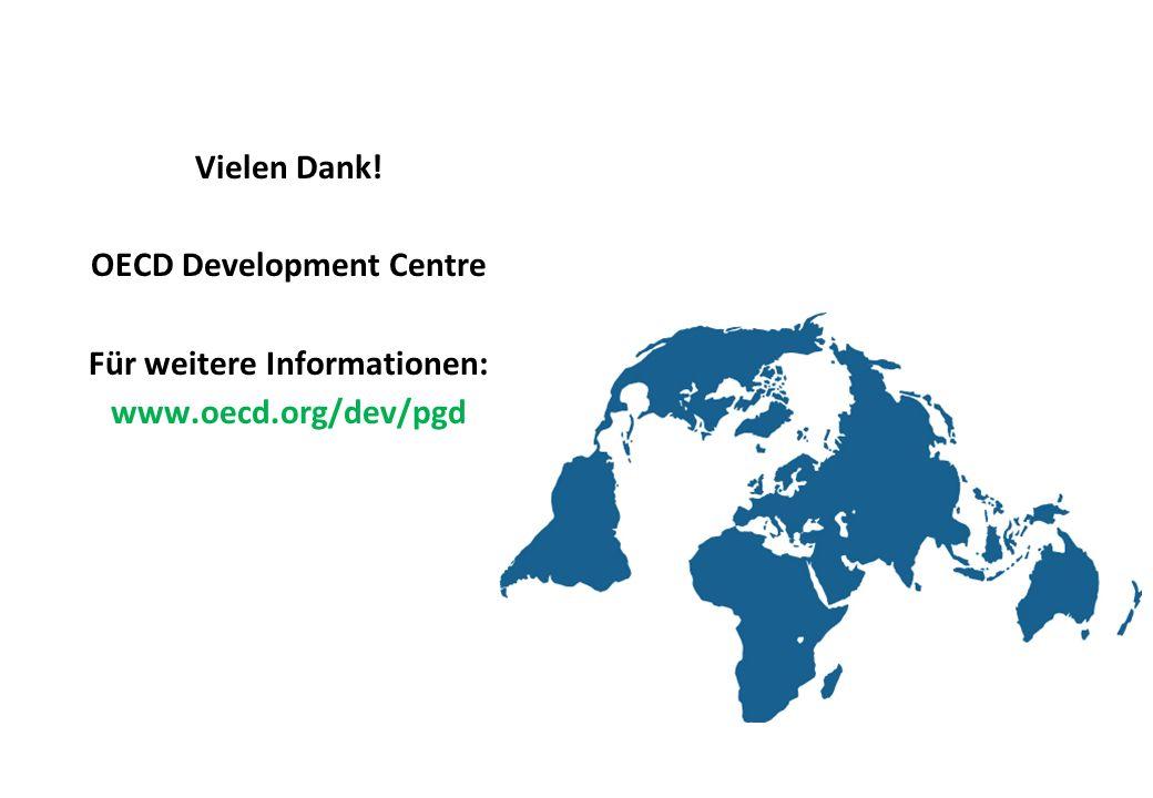 OECD Development Centre Für weitere Informationen: