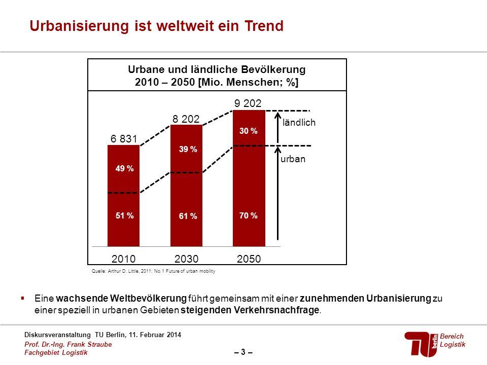 Urbanisierung ist weltweit ein Trend