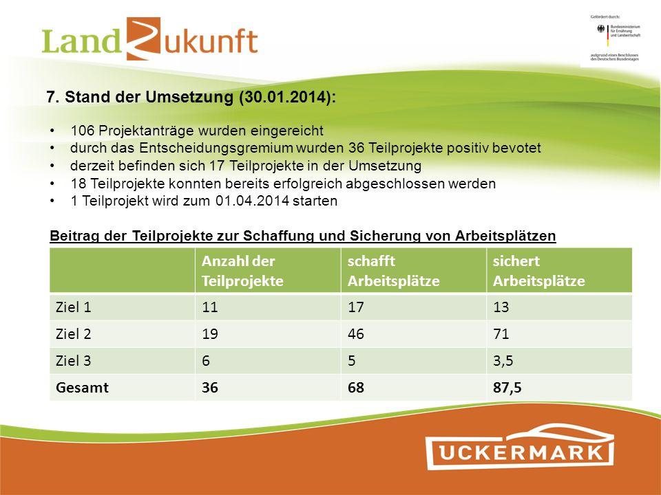 7. Stand der Umsetzung (30.01.2014):