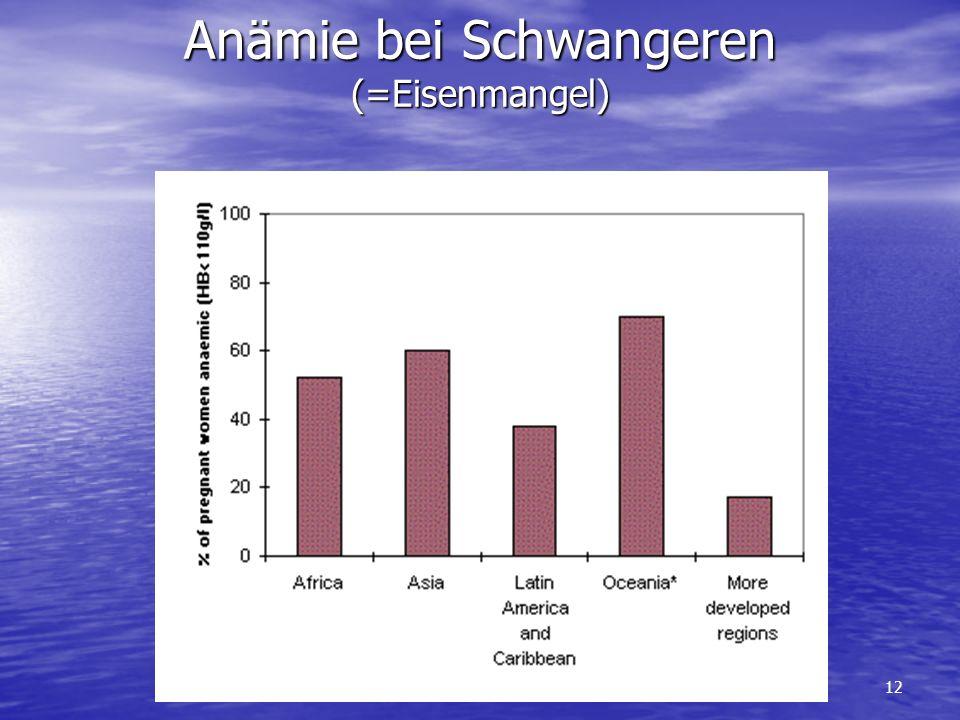 Anämie bei Schwangeren (=Eisenmangel)