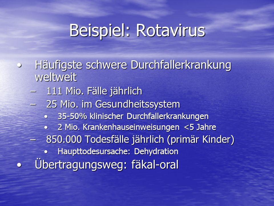 Beispiel: Rotavirus Häufigste schwere Durchfallerkrankung weltweit