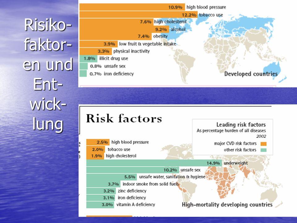 Risiko-faktor-en und Ent-wick-lung