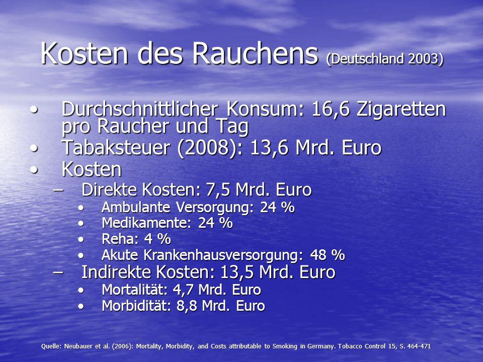 Kosten des Rauchens (Deutschland 2003)