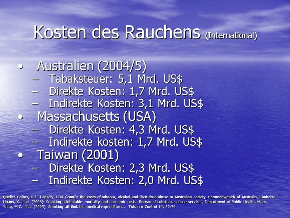 Kosten des Rauchens (International)