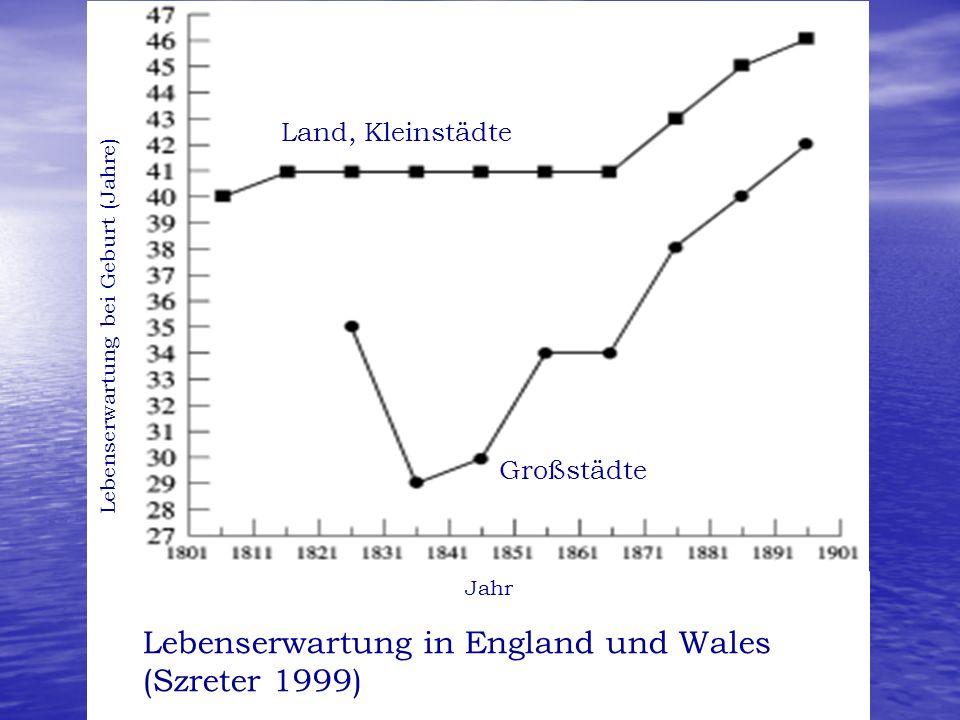 Lebenserwartung in England und Wales (Szreter 1999)