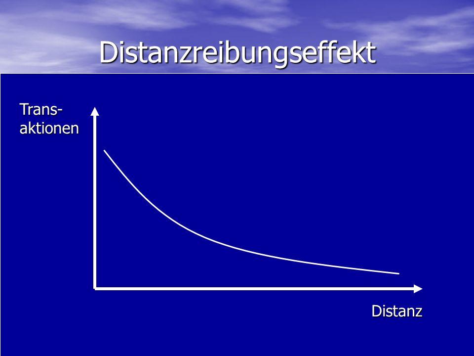 Distanzreibungseffekt